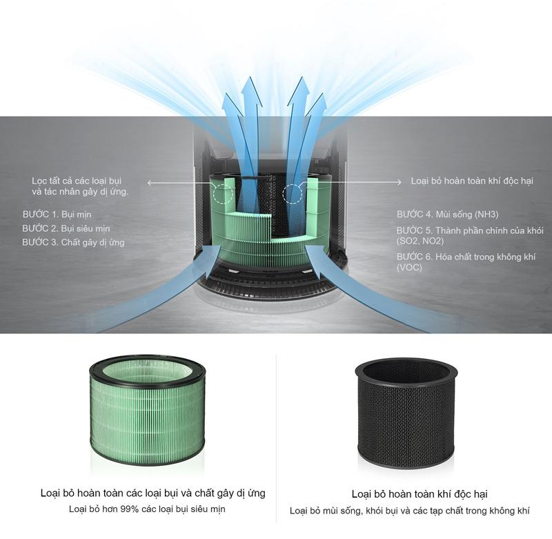 LG PuriCare AS95GDWV0 - máy lọc không khí 2 tầng (5)