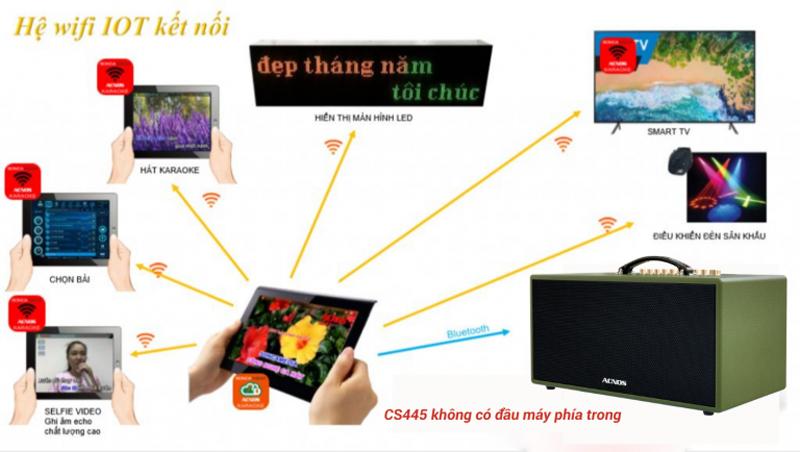 loa-di-dong-acnos-mini-cs445 (5)