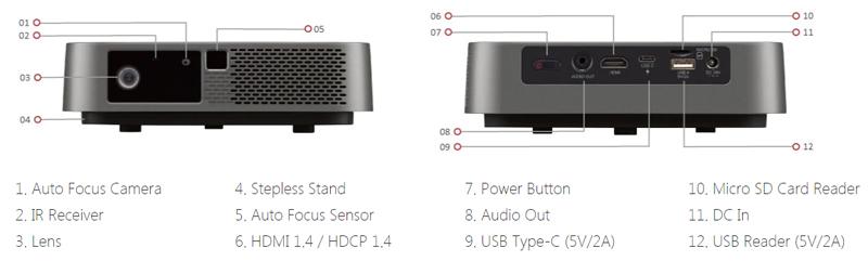 may-chieu-thong-minh-Viewsonic mini M2e full hd 1080p android (1)