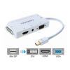 Mini Displayport to